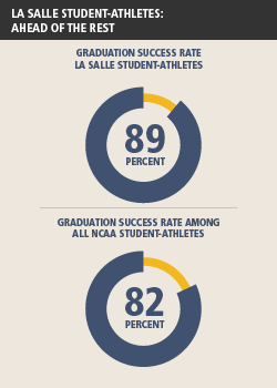 academic success among college athletes Specifically, what variables among sport, college gpa per semester freshman year, major, number of completed credits each term, number of withdrawals per semester, status as a walk-on or recruited student-athlete, full or partial scholarship student-athlete, and participation in an academic enrichment.